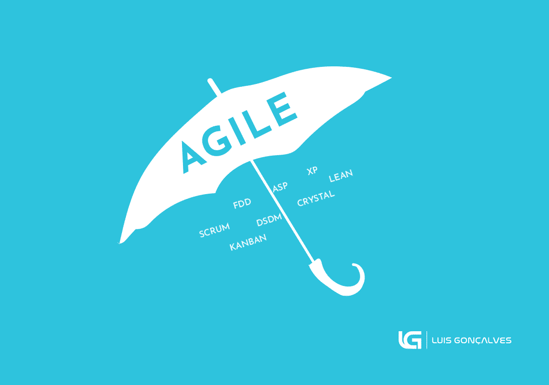 Everything You Need To Know About What Is Agile Methodology